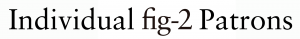 Individual Fig2 Patrons